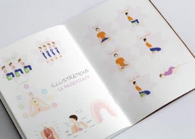 Création d'illustrations pour le site La pause yoga